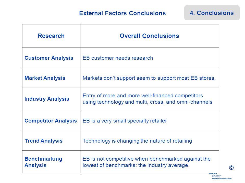 External Factors Conclusions