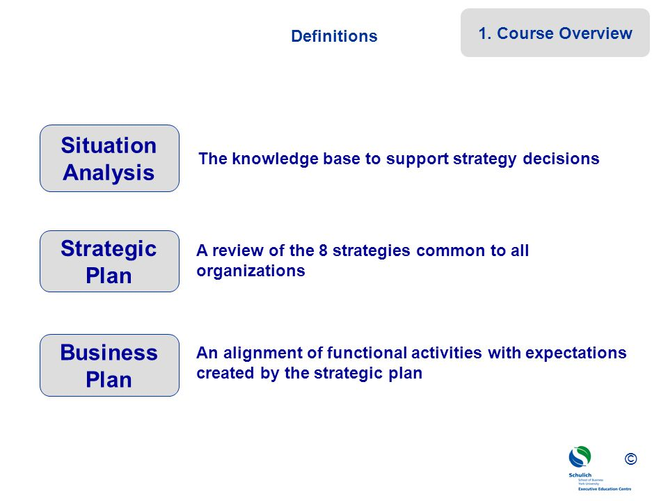 strategic management business analysis Strategic analysis is about developing a strategy for a business by examining the   business value management – is a newer and lesser known concept of.