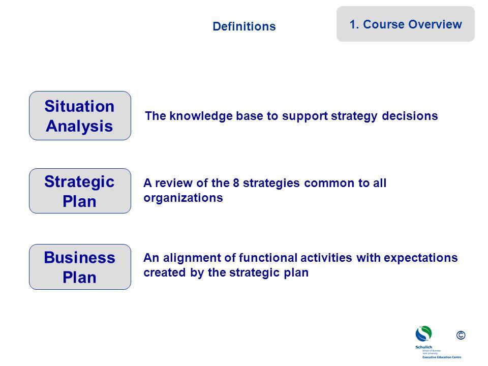 Situation Analysis Strategic Plan Business Plan