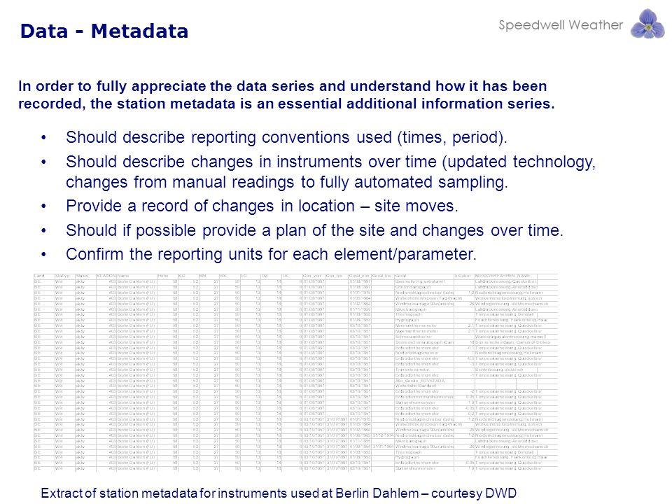 Data - Metadata