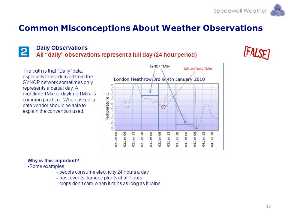 Common Misconceptions About Weather Observations
