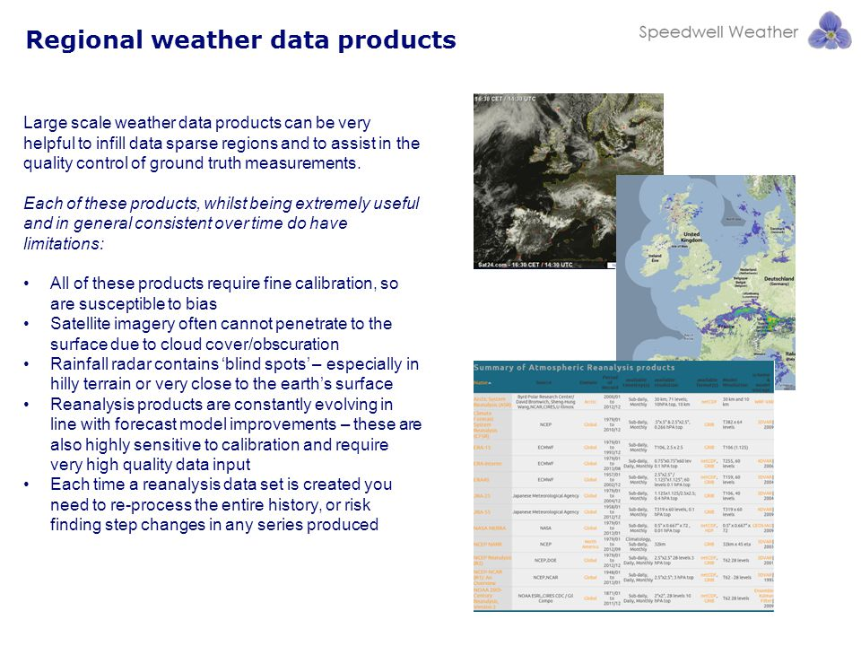 Regional weather data products