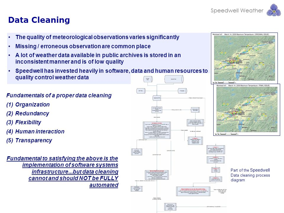 Data Cleaning The quality of meteorological observations varies significantly. Missing / erroneous observation are common place.