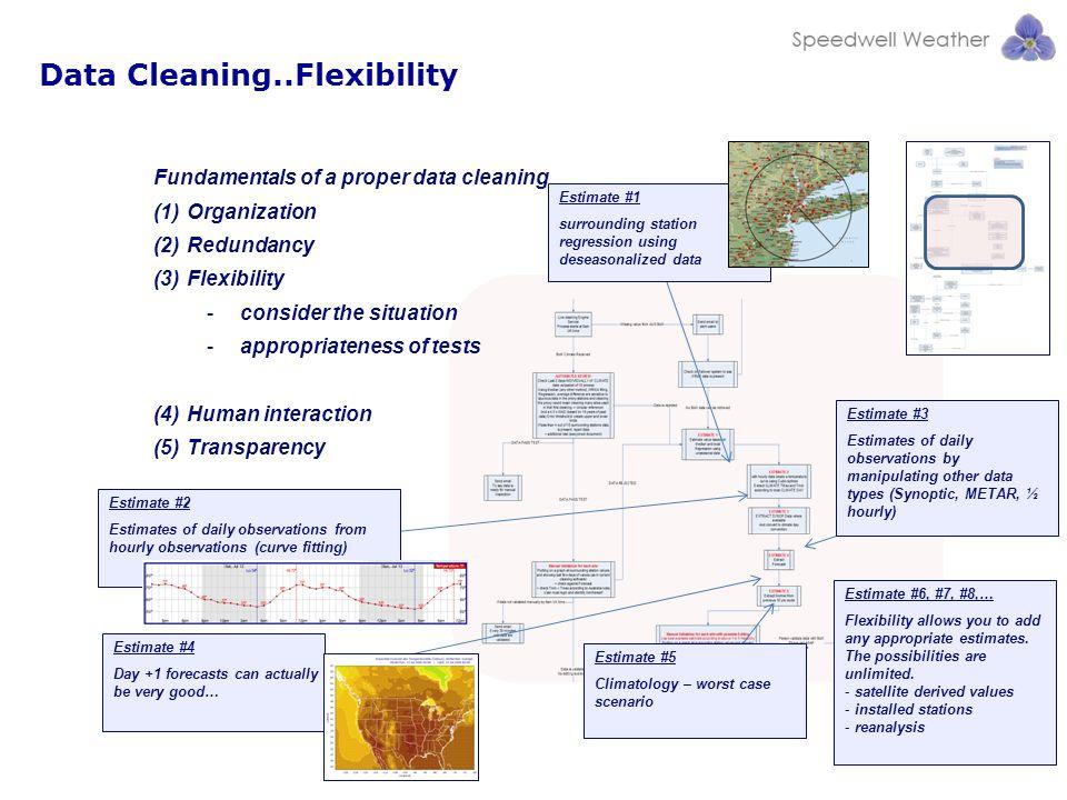 Data Cleaning..Flexibility