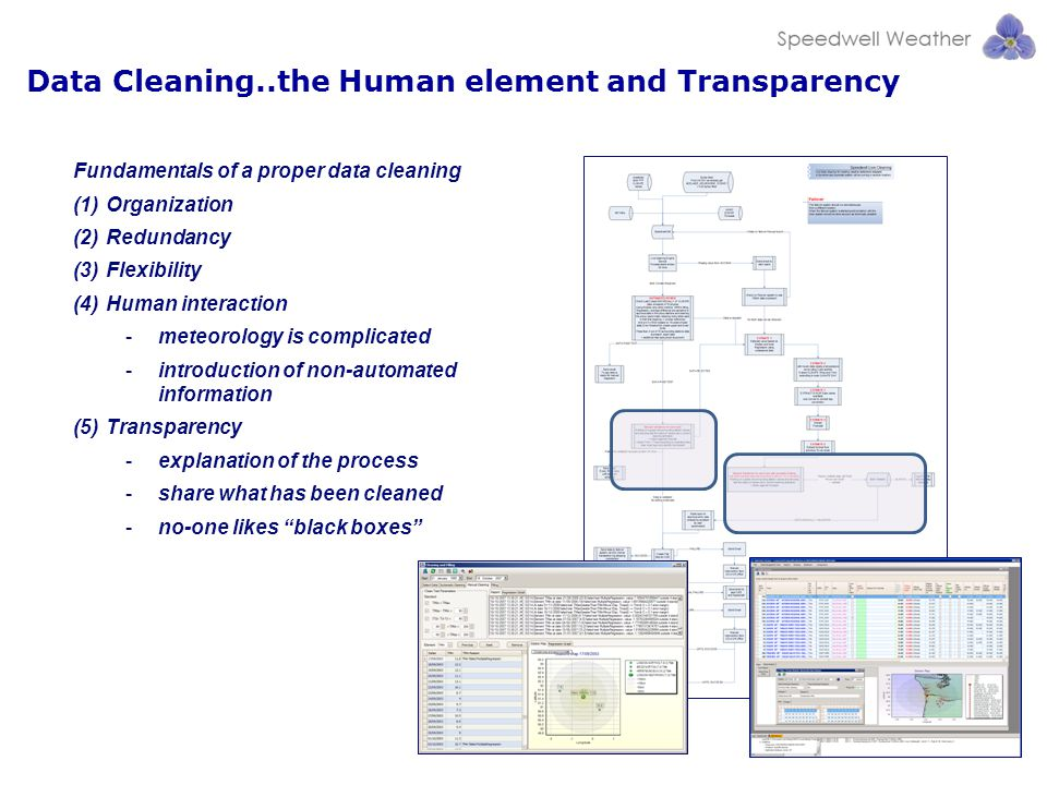Data Cleaning..the Human element and Transparency