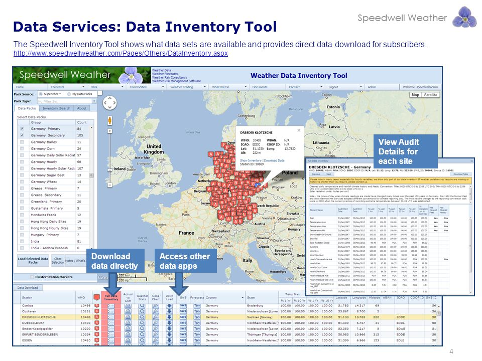 Data Services: Data Inventory Tool