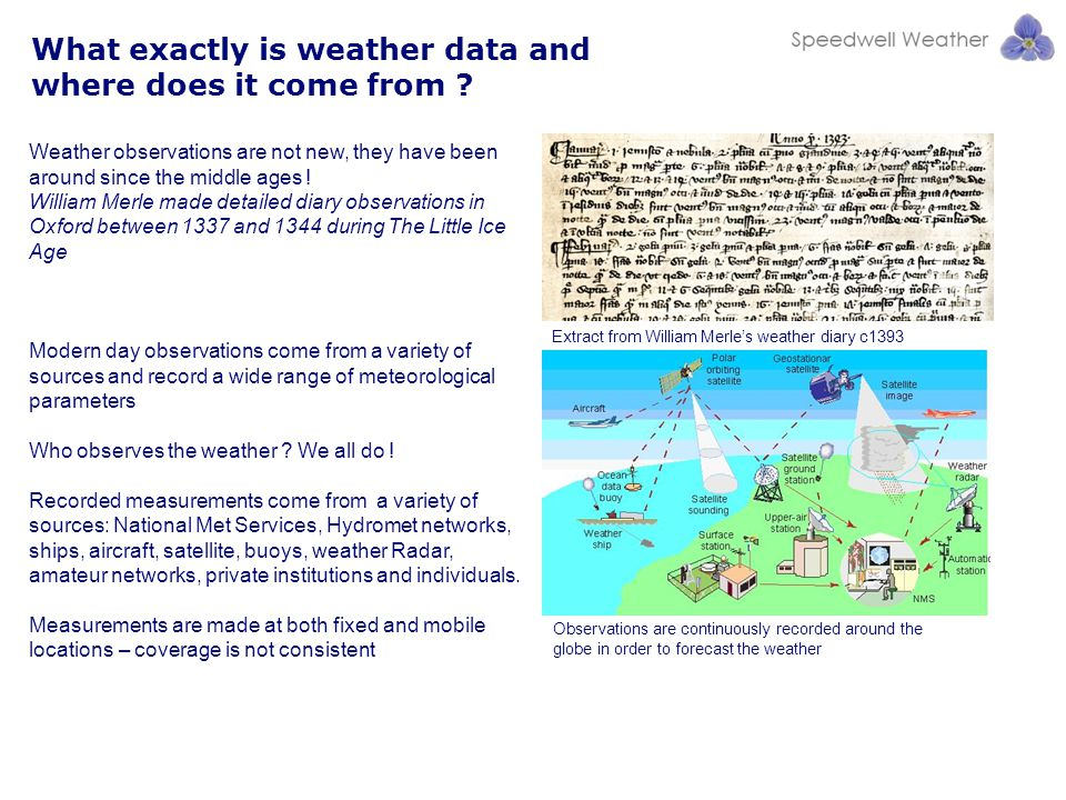 What exactly is weather data and where does it come from