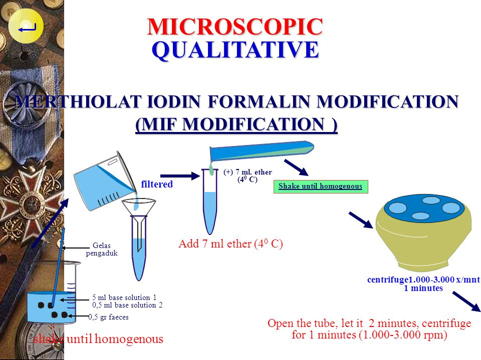 MERTHIOLAT IODIN FORMALIN MODIFICATION (MIF MODIFICATION )
