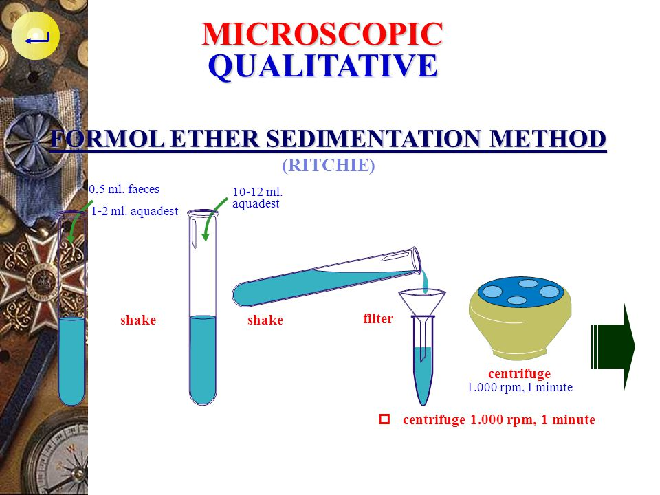 FORMOL ETHER SEDIMENTATION METHOD