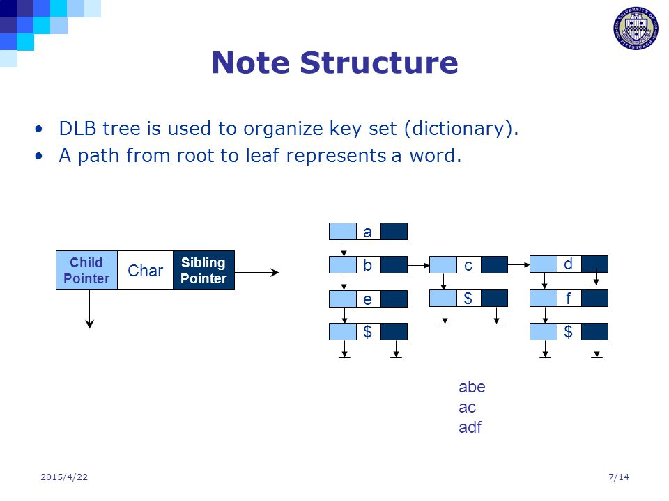 Note Structure DLB tree is used to organize key set (dictionary).