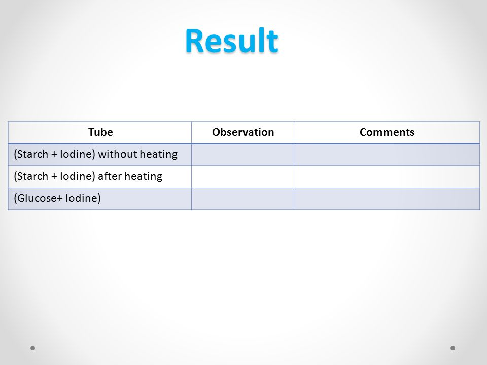 Result Comments Observation Tube (Starch + Iodine) without heating