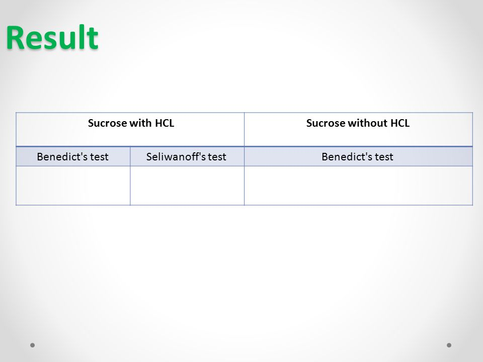 Result Sucrose without HCL Sucrose with HCL Benedict s test