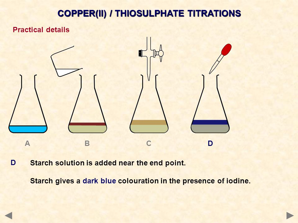 COPPER(II) / THIOSULPHATE TITRATIONS