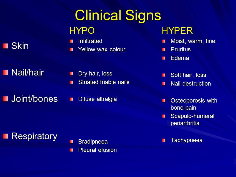 Clinical Signs HYPO HYPER Skin Nail/hair Joint/bones Respiratory