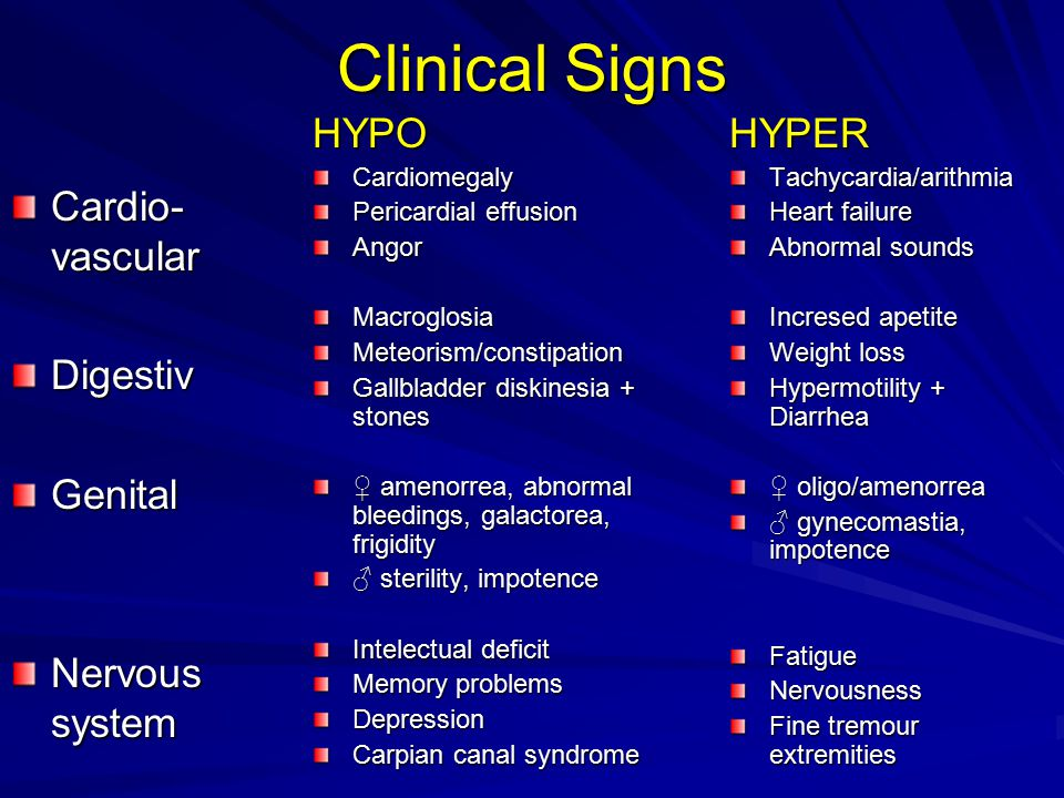 Clinical Signs HYPO HYPER Cardio-vascular Digestiv Genital