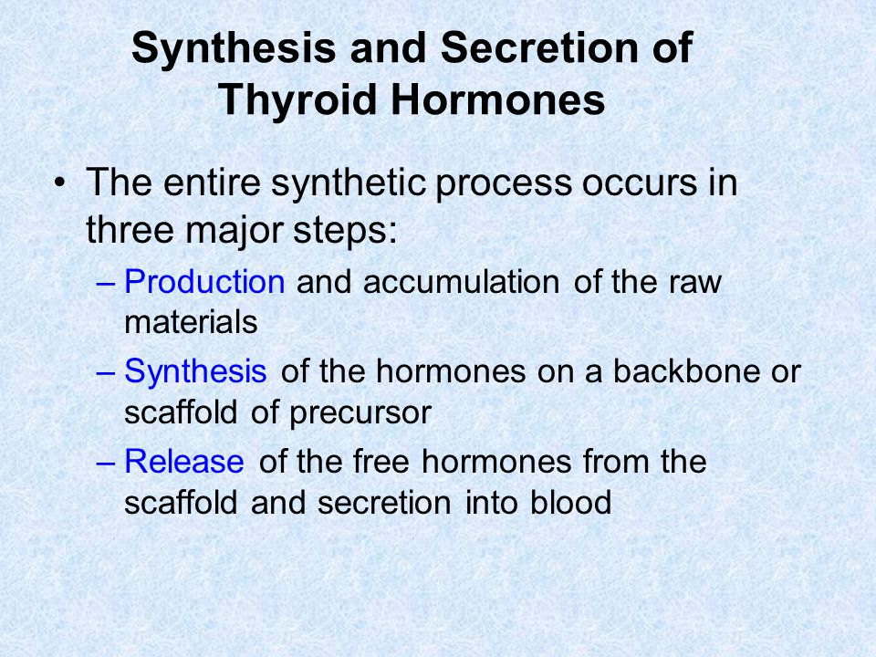 Synthesis and Secretion of Thyroid Hormones