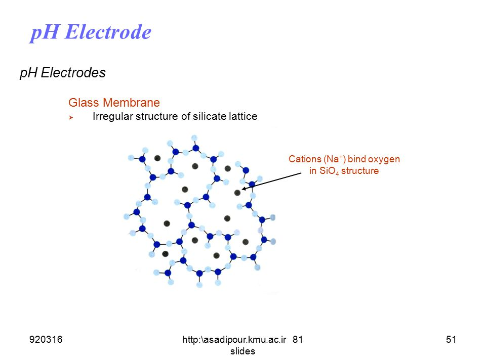 pH Electrodes Glass Membrane Irregular structure of silicate lattice