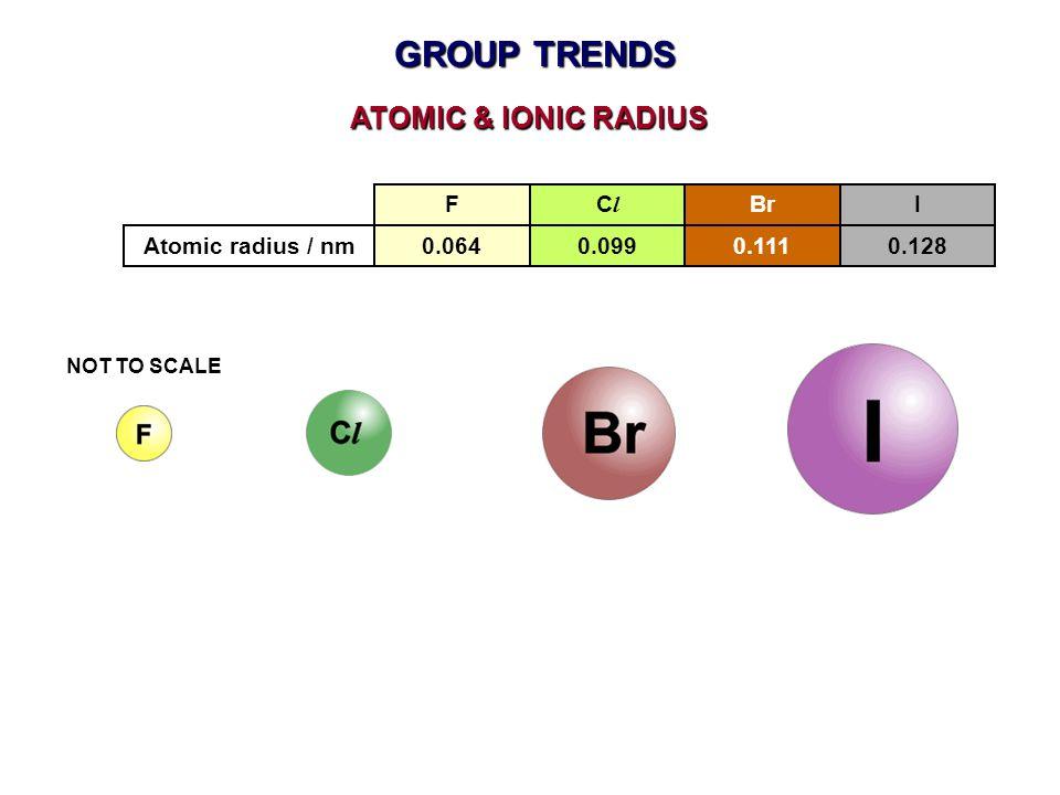 GROUP TRENDS ATOMIC & IONIC RADIUS F Cl Br I Atomic radius / nm 0.064