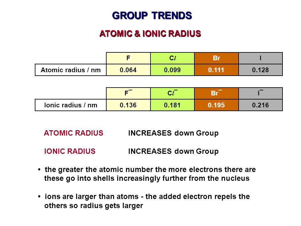 GROUP TRENDS ATOMIC & IONIC RADIUS ATOMIC RADIUS INCREASES down Group