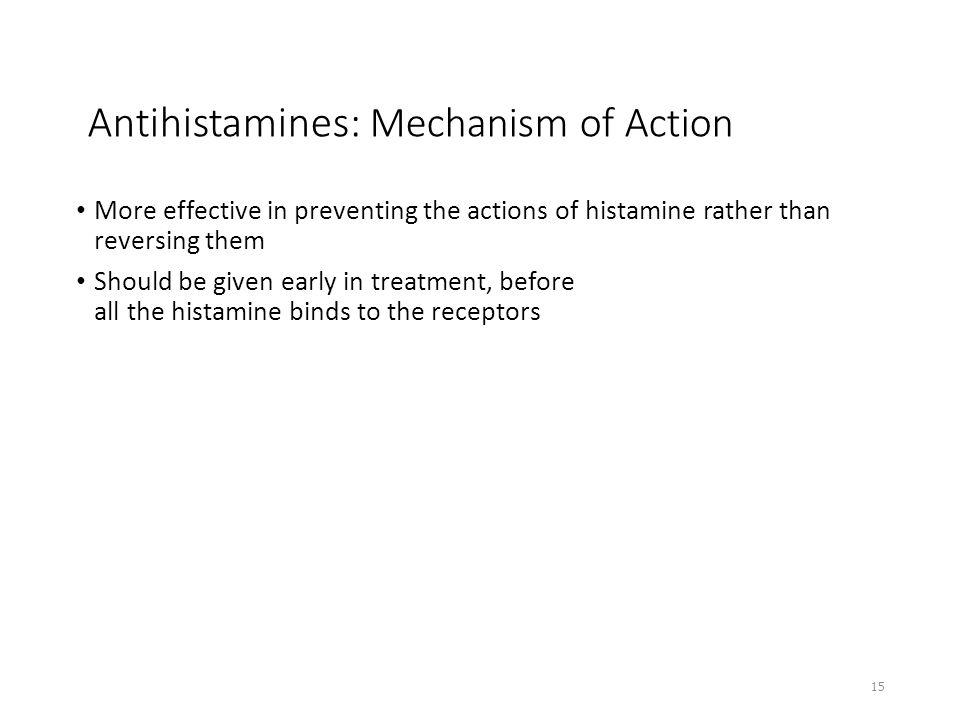 Antihistamines: Mechanism of Action