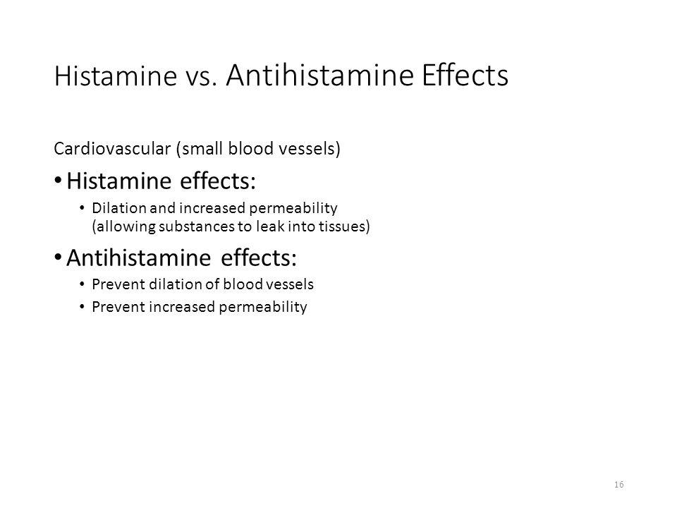 Histamine vs. Antihistamine Effects