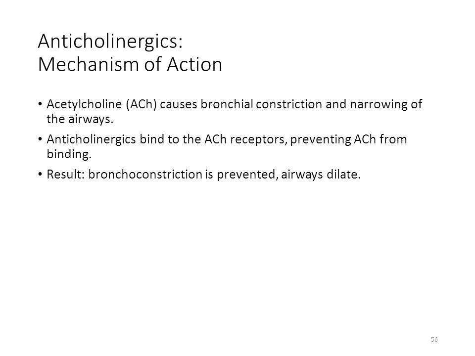 Anticholinergics: Mechanism of Action