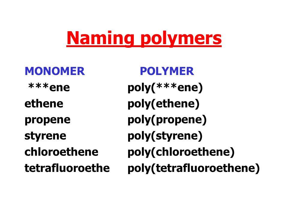 Naming polymers MONOMER POLYMER ***ene poly(***ene)