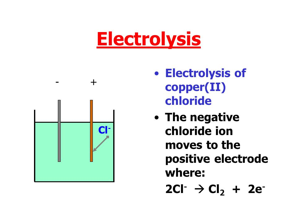 Electrolysis Electrolysis of copper(II) chloride