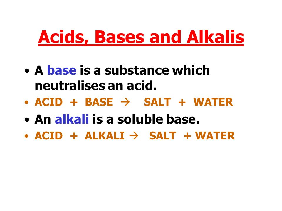 Acids, Bases and Alkalis