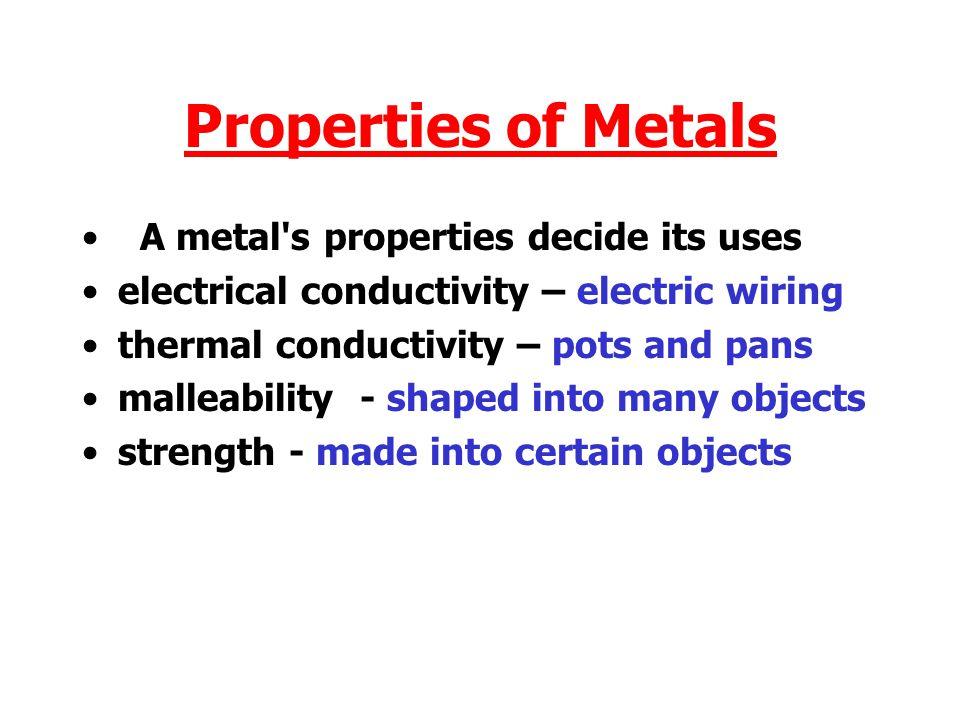 Properties of Metals A metal s properties decide its uses