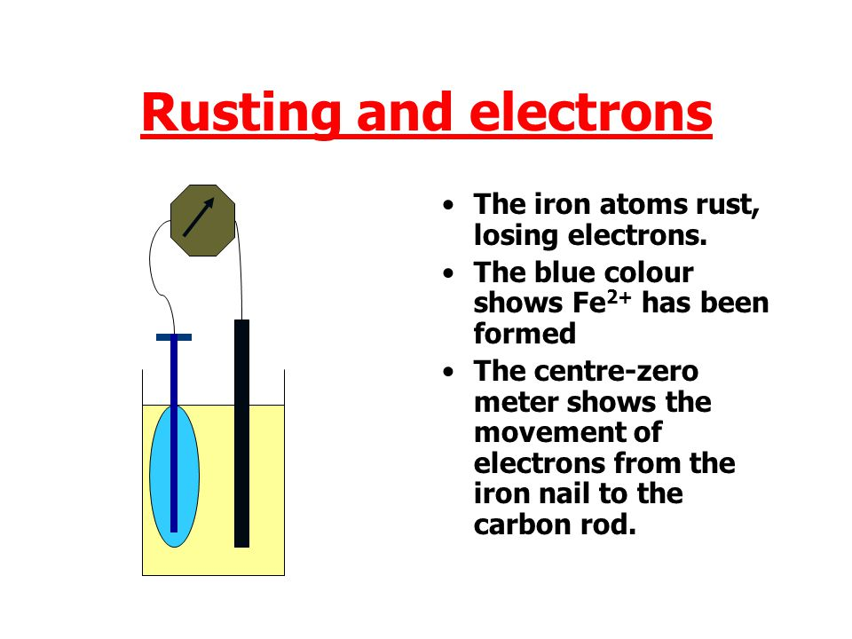 Rusting and electrons The iron atoms rust, losing electrons.
