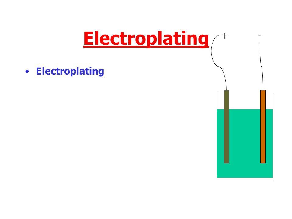 Electroplating + - Electroplating