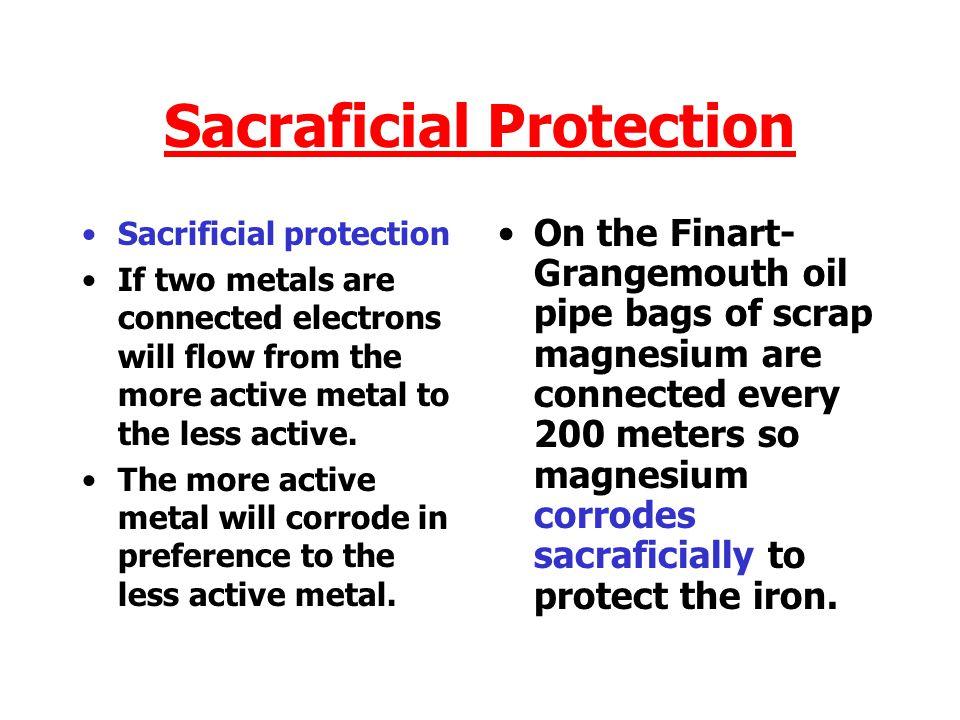 Sacraficial Protection