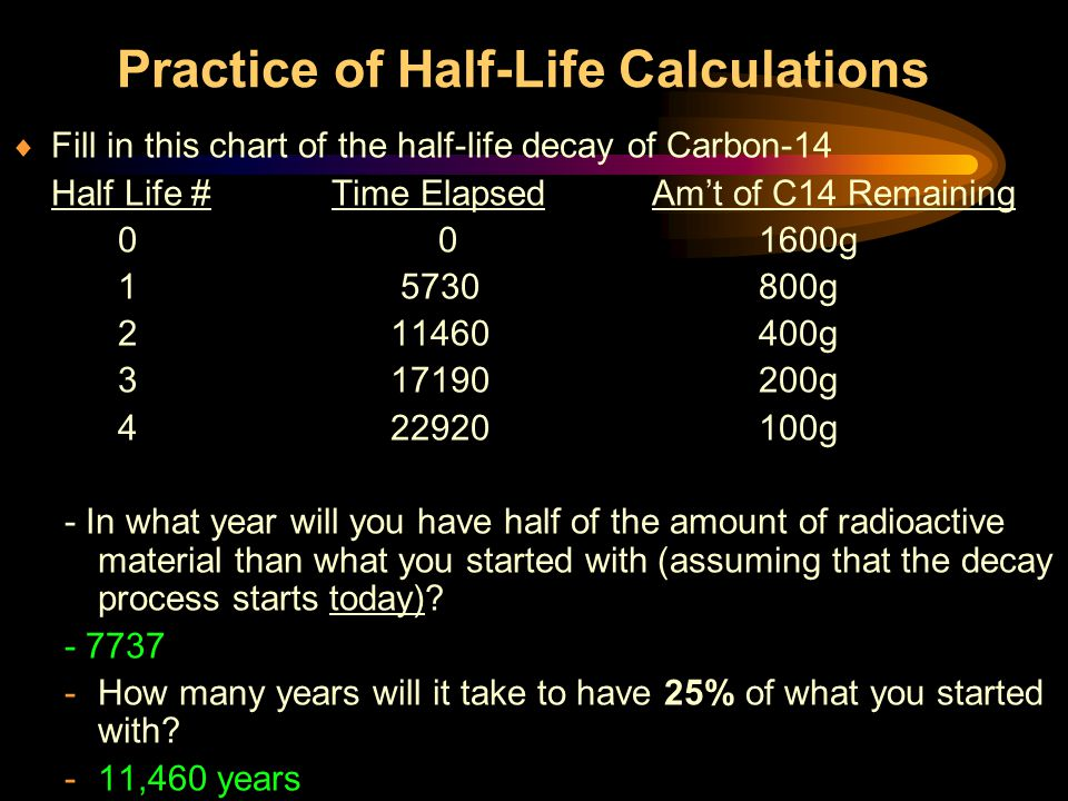 Practice of Half-Life Calculations