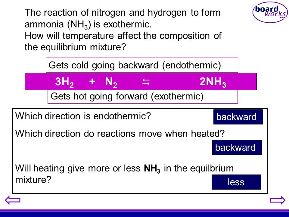The reaction of nitrogen and hydrogen to form ammonia (NH3) is exothermic.