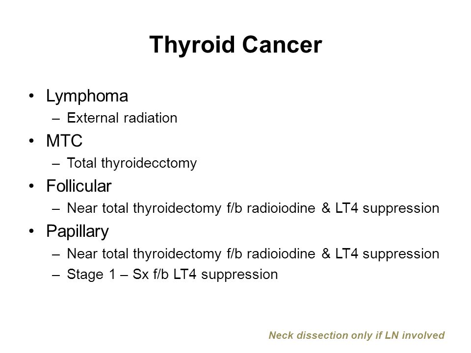 Thyroid Cancer Lymphoma MTC Follicular Papillary External radiation