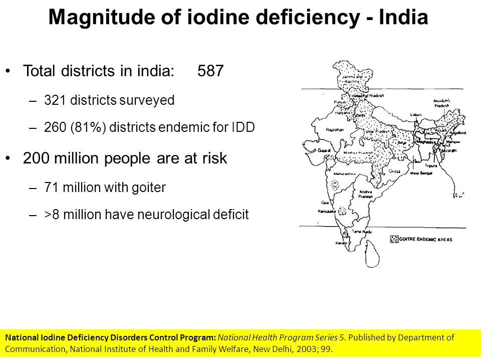 Magnitude of iodine deficiency - India