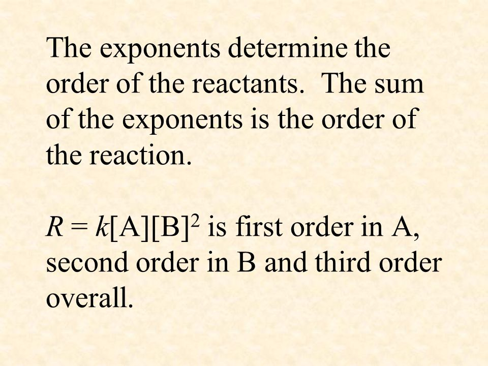 The exponents determine the order of the reactants