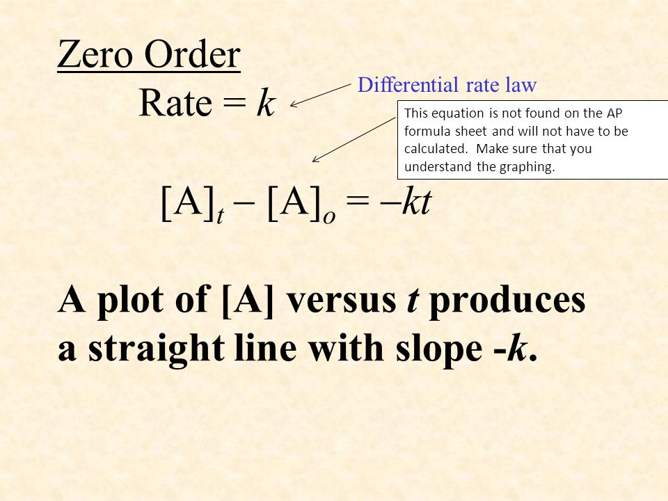 Differential rate law