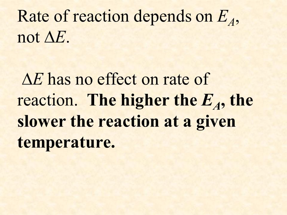 Rate of reaction depends on EA, not E