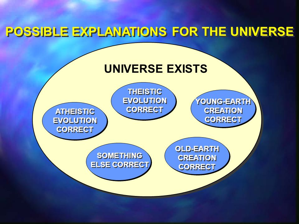POSSIBLE EXPLANATIONS FOR THE UNIVERSE