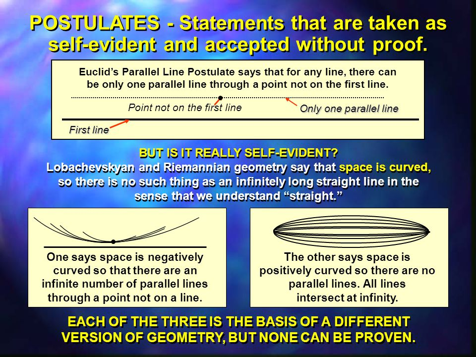 POSTULATES - Statements that are taken as self-evident and accepted without proof.