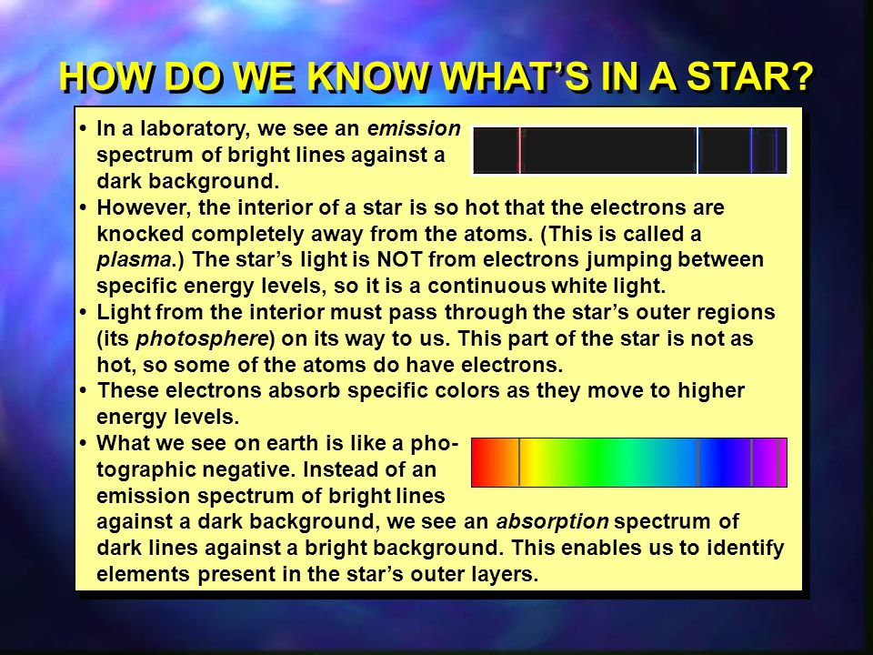HOW DO WE KNOW WHAT'S IN A STAR