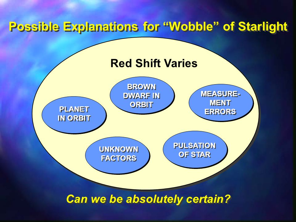 Possible Explanations for Wobble of Starlight