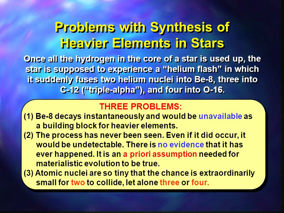Problems with Synthesis of Heavier Elements in Stars