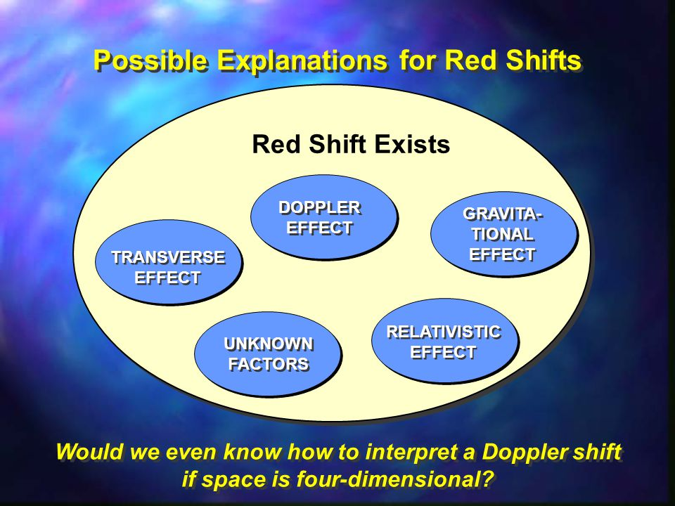Possible Explanations for Red Shifts GRAVITA-TIONAL EFFECT
