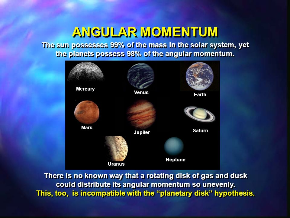 ANGULAR MOMENTUM The sun possesses 99% of the mass in the solar system, yet. the planets possess 98% of the angular momentum.
