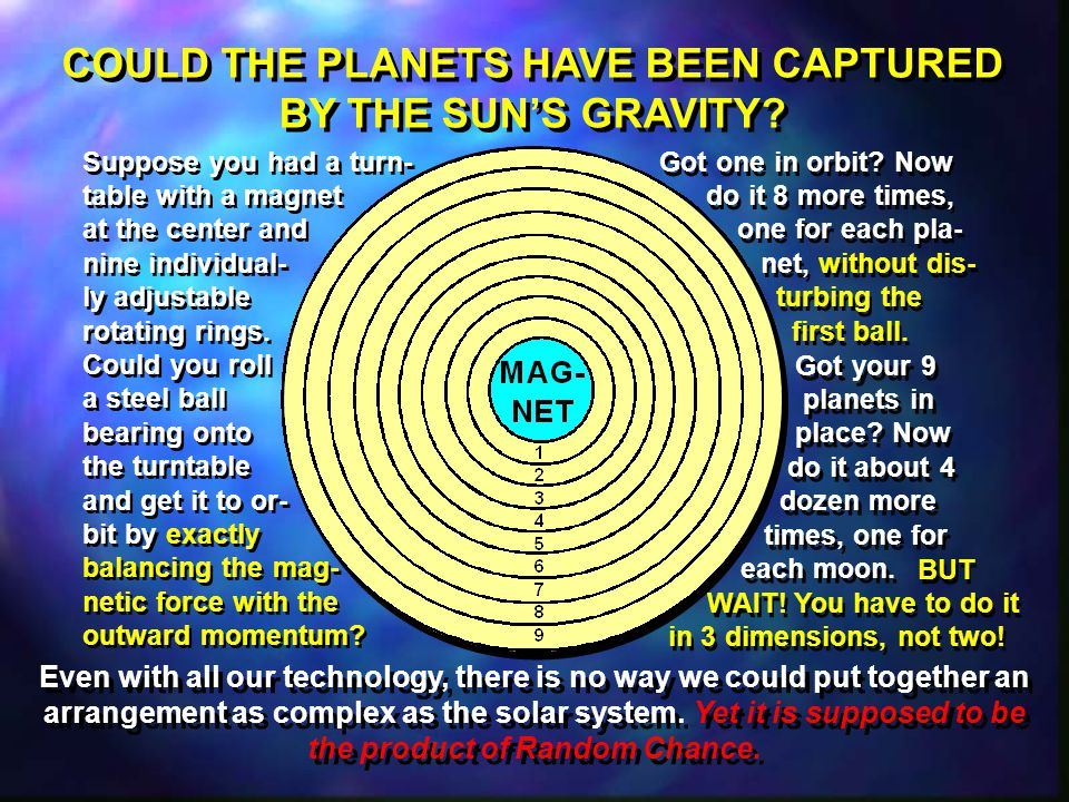 COULD THE PLANETS HAVE BEEN CAPTURED BY THE SUN'S GRAVITY