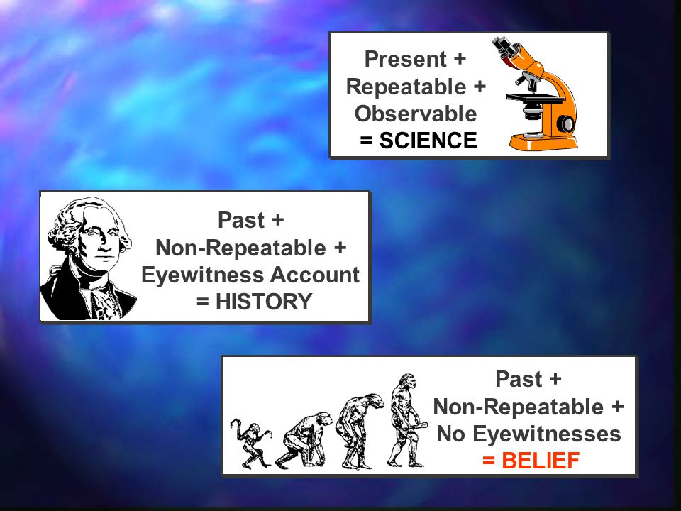 Present + Repeatable + Observable. = SCIENCE. Past + Non-Repeatable + Eyewitness Account. = HISTORY.