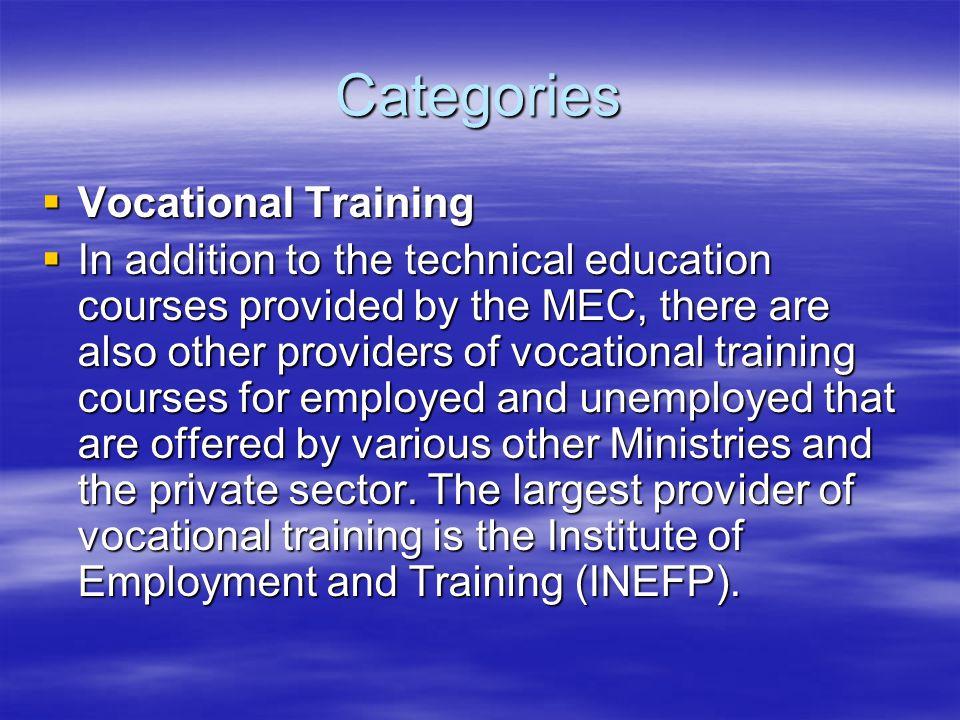 Categories Vocational Training